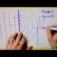 Huygens Principle | He's Dutch! | Doc Physics