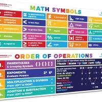 Sproutbrite Math Posters