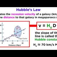 Edwin Hubble, Doppler Shift, and the Expanding Universe