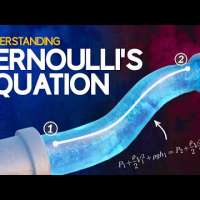 Understanding Bernoulli's Equation