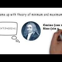 Trigonometry, Al Battani, and Maclaurin