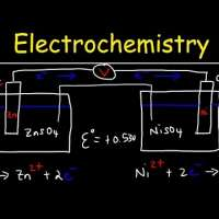 Electrochemistry Practice Problems - Basic Introduction