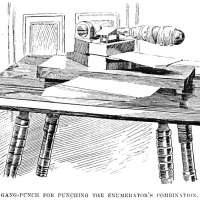 Census Machine 1890 Ngang-Punch Devised By Herman Hollerith