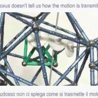 Eudoxus explained