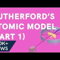 Rutherford's Atomic Model - Part 1 | Atoms and Molecules | Don't Memorise