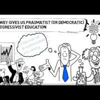 John Dewey | What is Pragmatism | Whiteboard Video