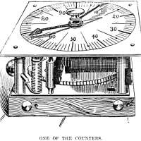 Census Machine 1890 Npunched-Card Counter Devised By Herman Hollerith