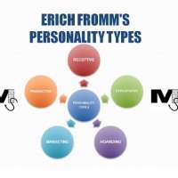Erich Fromm's Personality Types - Simplest explanation ever