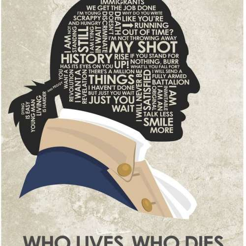Alexander Hamilton Print Poster