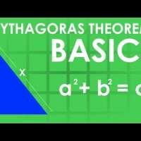 Maths Made Easy! Pythagoras theorem: Basics