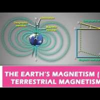 THE EARTH'S MAGNETISM OR TERRESTRIAL MAGNETISM